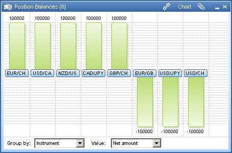 Forex unrealized profit loss